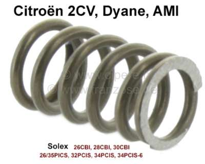 Citroen-2CV CO Schraube: Druckfeder für die Leerlaufregulierschraube, passend für Solex Vergaser. Für