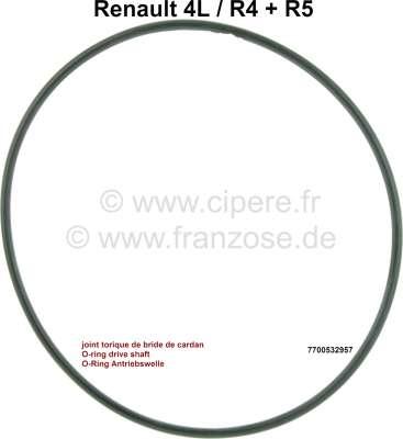 Renault R4/R5, O-Ring für den Antriebswellenflansch am Getriebe. Passend für Renault R4, ab Baujah