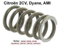CO Schraube: Druckfeder für die Leerlaufregulierschraube, passend für Solex Vergaser. Für folgende Vergaser: 26CBI, 28CBI, 30CBI(AMI6), 26/35PICS, 32PCIS, 34PCIS+PCIS, 34PICS-6 - 10442 - Der Franzose