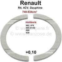 R4/4CV/Dauphine/R5, Kurbelwelle Anlaufscheibe (Axialspiel), 0,10mm Übermaß. Abmessung: Innendurchmesser 44mm, Außendurchmesser 55,6mm. Passend für Renault Motor: 662, 680 702, 690, 839 706, 670, 800,B1B, 800 70. Hubraum 603cc, 748cc, 782cc, 845cc. Passend für Renault R4, 4CV, Dauphine, Dauphinoise, Juvaquatre, R5 (782cm³), Floride - 80184 - Der Franzose