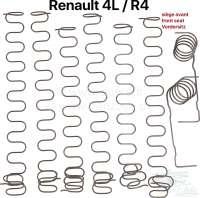 R4, Federkern (Vordersitz) unter dem Schaumstoff (wichtig für das ursprüngliche Federverhalten der Sitze). Passend für Renault R4 (je nach Länderversion). - 88844 - Der Franzose