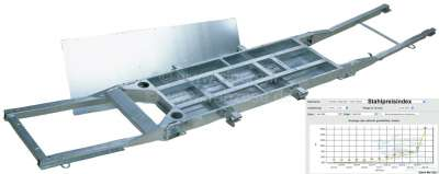 Citroen-2CV Chassis,  completely galvanized, 11 years guarantee! For Citroen 2CV.  For vehicles with d