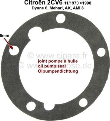 Citroen-2CV Oil pump seal (paper gasket) for Citroen 2CV6, starting from year of construction 11/1970.