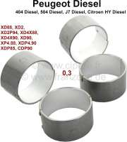 Connecting rod bearing set, 0,30 undersize. Suitable for Citroen HY Diesel. Peugeot 404 Diesel. Peugeot 504 Diesel, J7 Diesel. Engine: XD88, XD2, XD2P94, XD4x88, XD4x90, XD90, XDP4.88, XDP4.90, XDP85, XDP88, XDP90. - 41023 - Der Franzose
