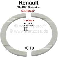 R4/4CV/Dauphine/R5, crankshaft thrust washer (axial clearance), 1 oversize 0,10mm. Dimension: Inner diameter 44mm, outer diameter 55,6mm, 2mm thick. Suitable for Renault engine: 662, 680 702, 690, 839 706, 670, 800,B1B, 800 70. Capacity 603cc, 748cc, 782cc, 845cc. Suitable for Renault R4, 4CV, Dauphine, Dauphinoise, Juvaquatre, R5 (782cm³), Floride - 80184 - Der Franzose