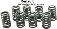 Valve spring set (8 item). Suitable for Renault 4CV, Dauphine, R4 small engine (to 845ccm). - 80177 - Der Franzose